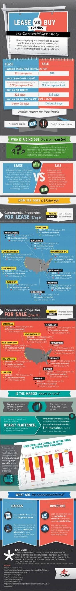 lease-vs-buy-commercial-real-estate